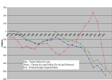 trade deficit chart.jpg
